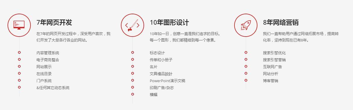 使用Kallyas做营销性网站必备工具:服务盒