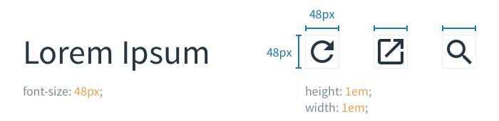 如何把SVG 图标对齐到文本