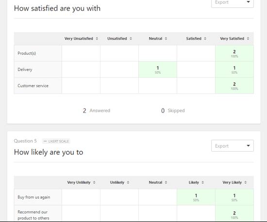 WPForms从问卷调查结果中自动创建的两个图表